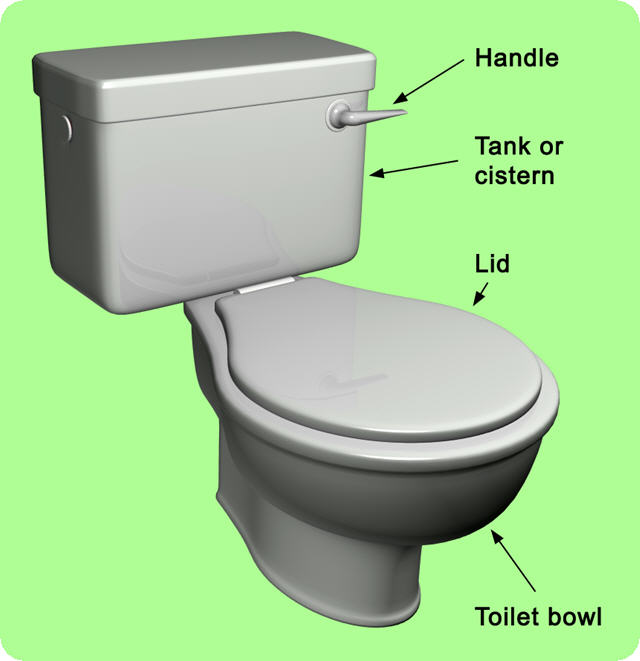 Replace Plumbing Fixtures – Save Money and Water | Green Real ...