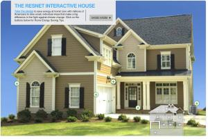 resnet house